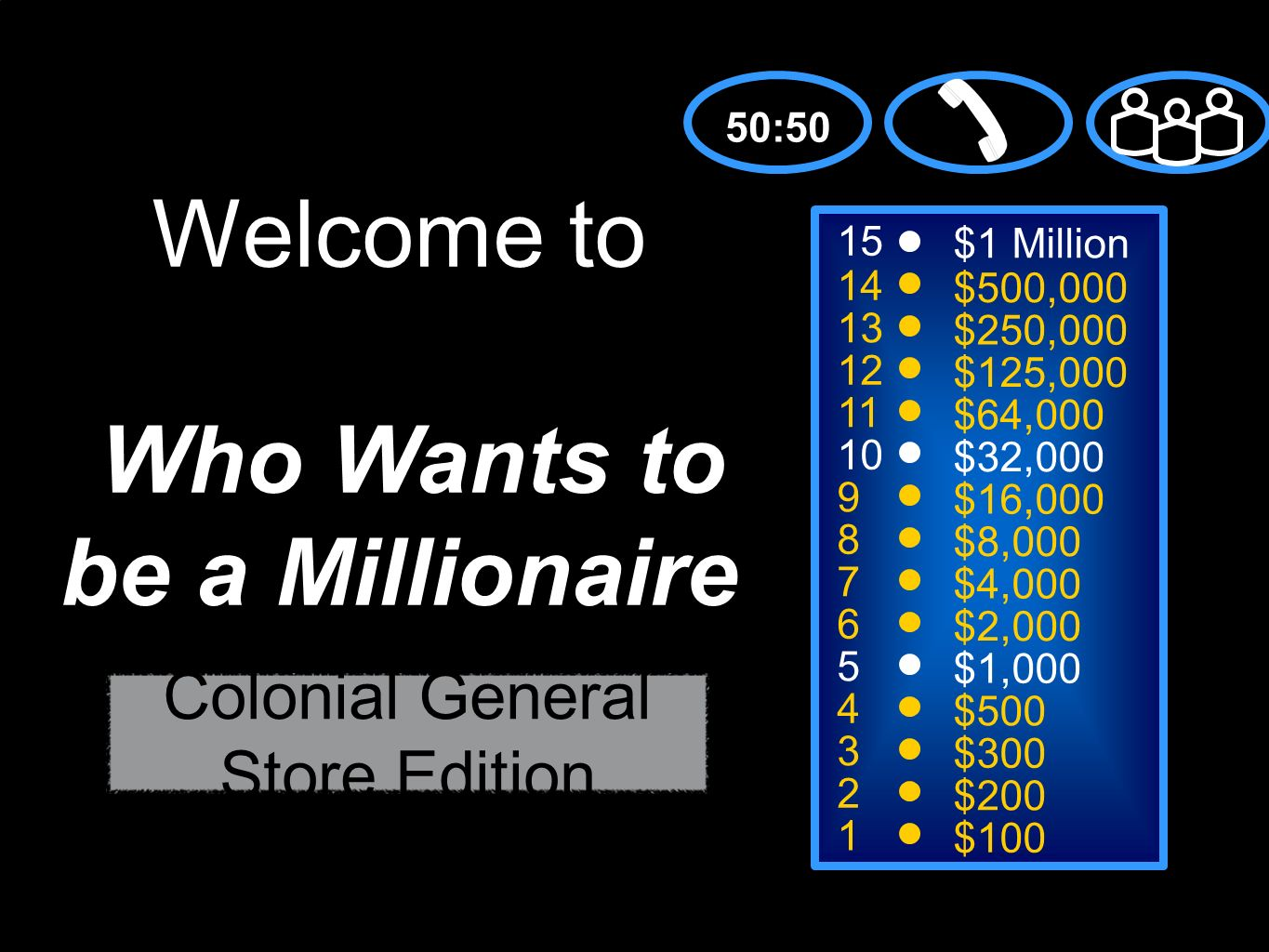 15 14 13 12 11 10 9 8 7 6 5 4 3 2 1 $1 Million $500,000 $250,000 $125,000 $64,000 $32,000 $16,000 $8,000 $4,000 $2,000 $1,000 $500 $300 $200 $100 Welcome to Who Wants to be a Millionaire 50:50 Colonial General Store Edition