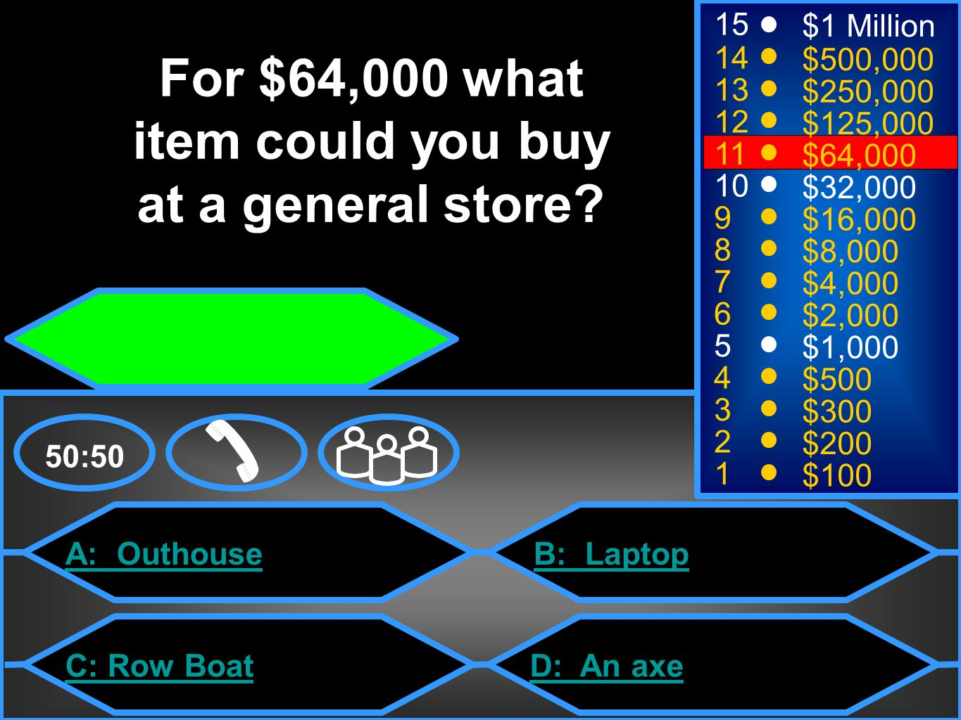 A: Outhouse C: Row Boat B: Laptop D: An axe 50:50 15 14 13 12 11 10 9 8 7 6 5 4 3 2 1 $1 Million $500,000 $250,000 $125,000 $64,000 $32,000 $16,000 $8,000 $4,000 $2,000 $1,000 $500 $300 $200 $100 For $64,000 what item could you buy at a general store