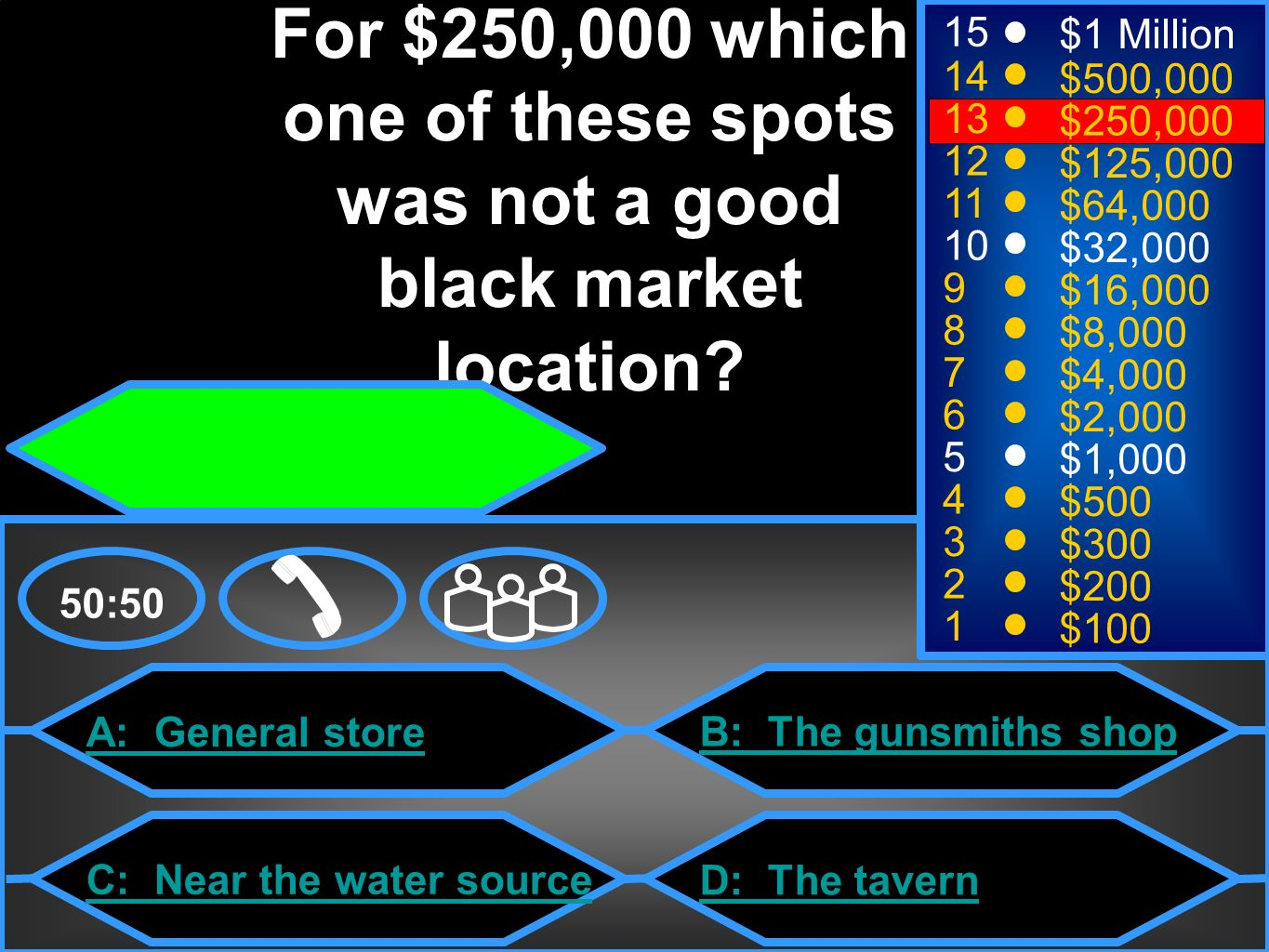 A: General store C: Near the water source B: The gunsmiths shop D: The tavern 50:50 15 14 13 12 11 10 9 8 7 6 5 4 3 2 1 $1 Million $500,000 $250,000 $125,000 $64,000 $32,000 $16,000 $8,000 $4,000 $2,000 $1,000 $500 $300 $200 $100 For $250,000 which one of these spots was not a good black market location