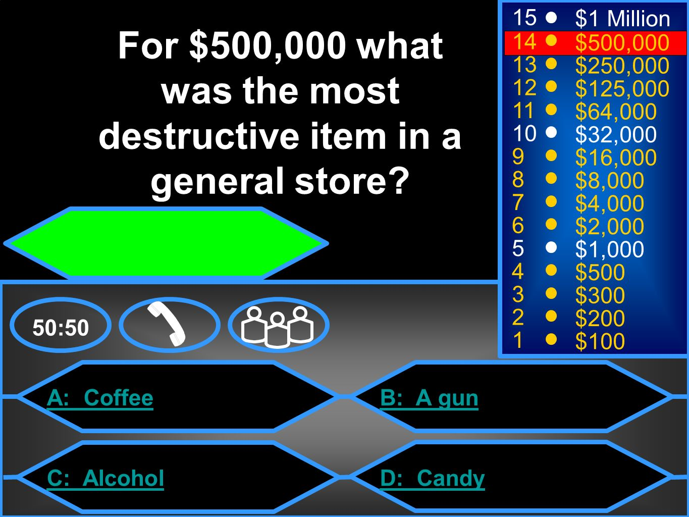 A: Coffee C: Alcohol B: A gun D: Candy 50:50 15 14 13 12 11 10 9 8 7 6 5 4 3 2 1 $1 Million $500,000 $250,000 $125,000 $64,000 $32,000 $16,000 $8,000 $4,000 $2,000 $1,000 $500 $300 $200 $100 For $500,000 what was the most destructive item in a general store