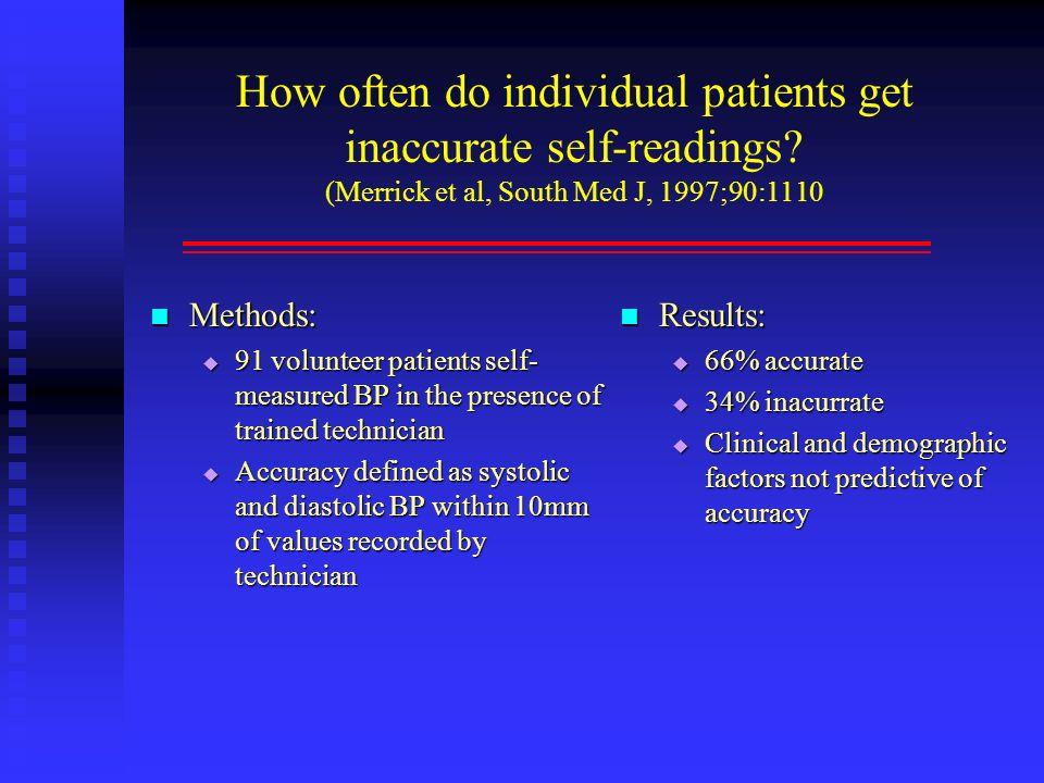 How often do individual patients get inaccurate self-readings? (Merrick et al, South Med J, 1997;90:1110 Methods: Methods: 91 volunteer patients self-