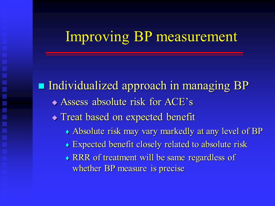 Improving BP measurement Individualized approach in managing BP Individualized approach in managing BP Assess absolute risk for ACEs Assess absolute r