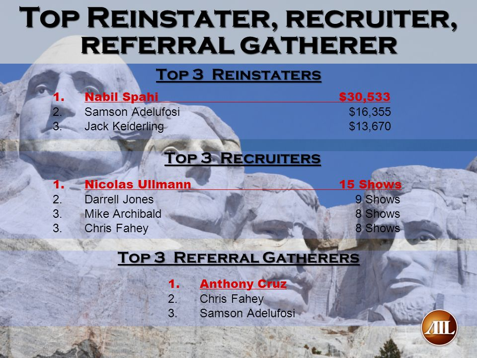 Top Reinstater, recruiter, referral gatherer Top 3 Reinstaters Top 3 Referral Gatherers Top 3 Recruiters 1.Nabil Spahi$30,533 2.Samson Adelufosi $16,3
