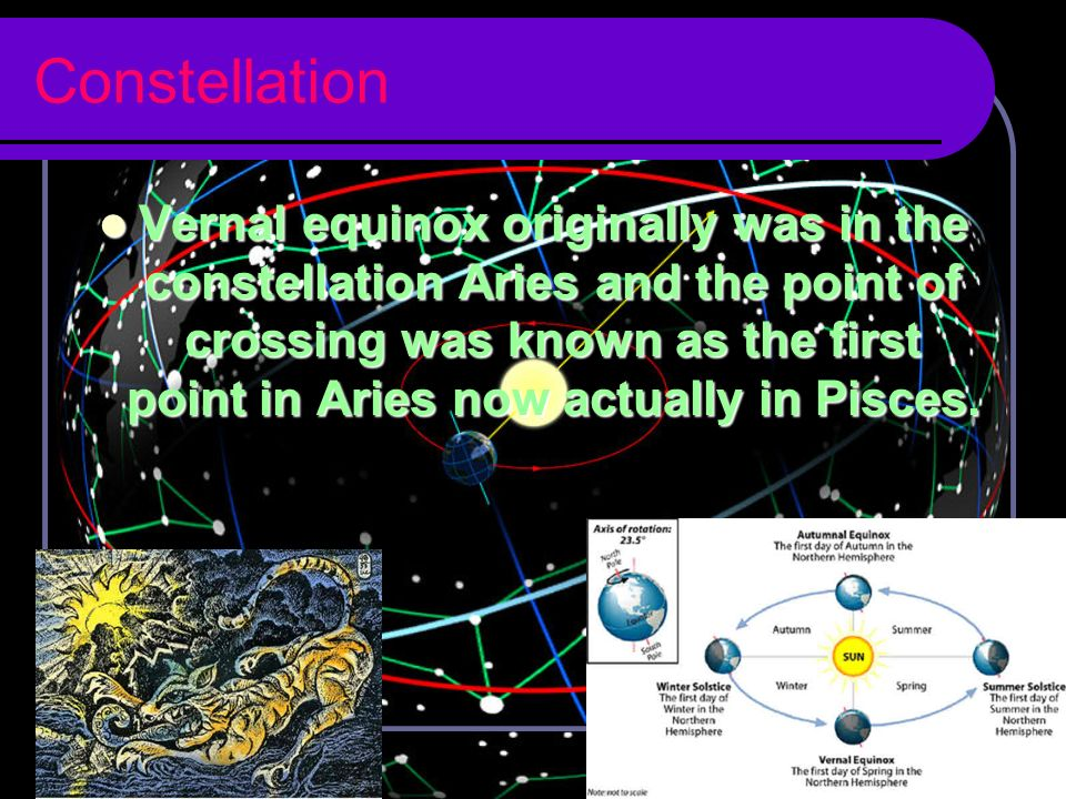 Constellation Vernal equinox originally was in the constellation Aries and the point of crossing was known as the first point in Aries now actually in Pisces.