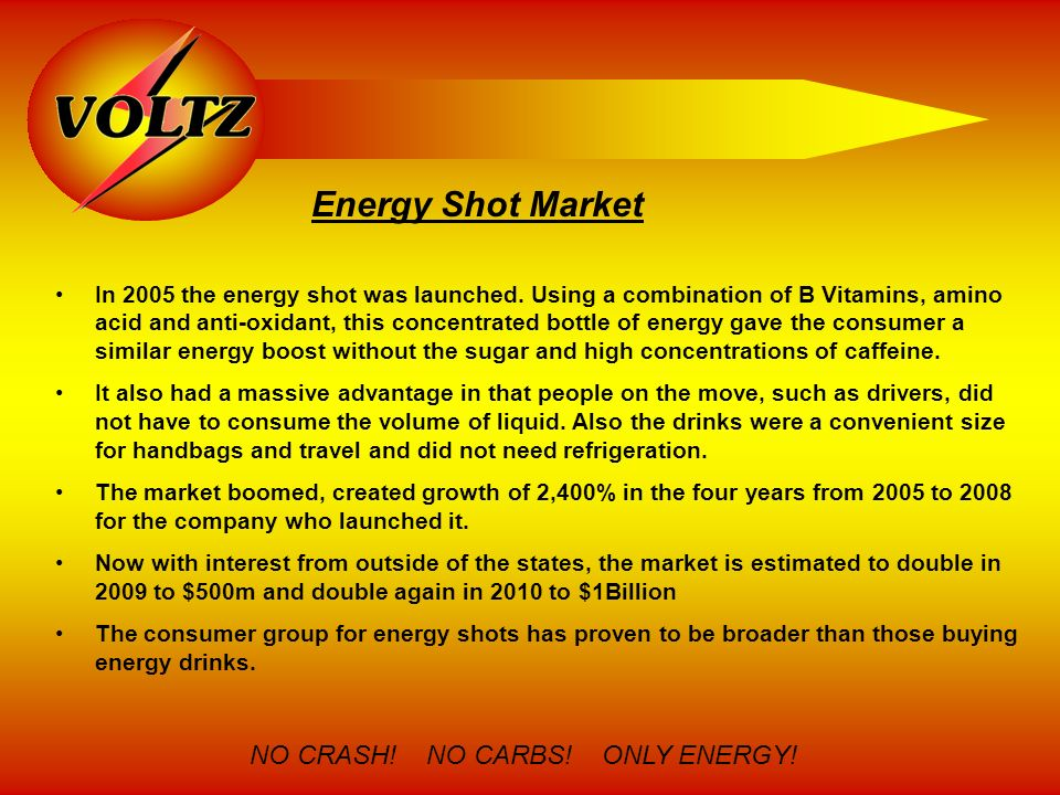 In 2005 the energy shot was launched. Using a combination of B Vitamins, amino acid and anti-oxidant, this concentrated bottle of energy gave the cons