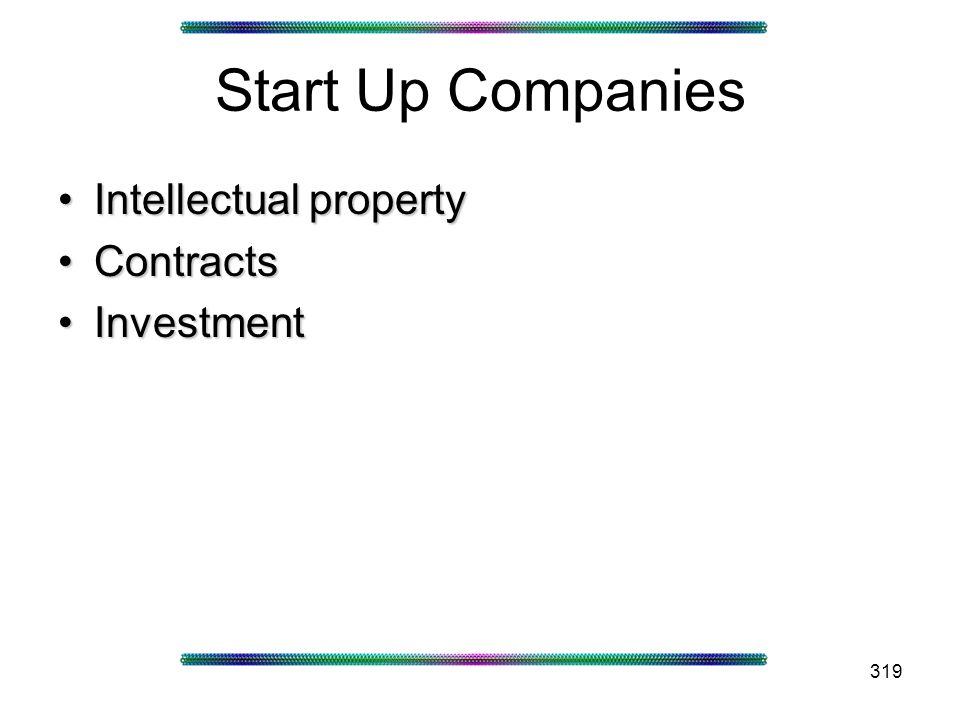 319 Start Up Companies Intellectual propertyIntellectual property ContractsContracts InvestmentInvestment