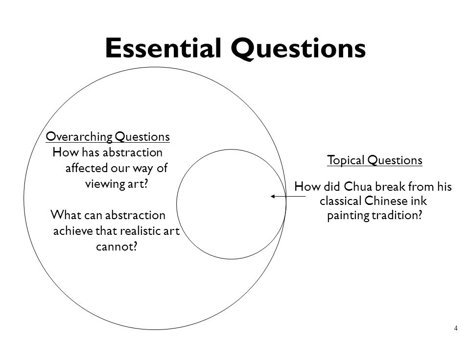 4 Essential Questions Overarching Questions How has abstraction affected our way of viewing art? What can abstraction achieve that realistic art canno
