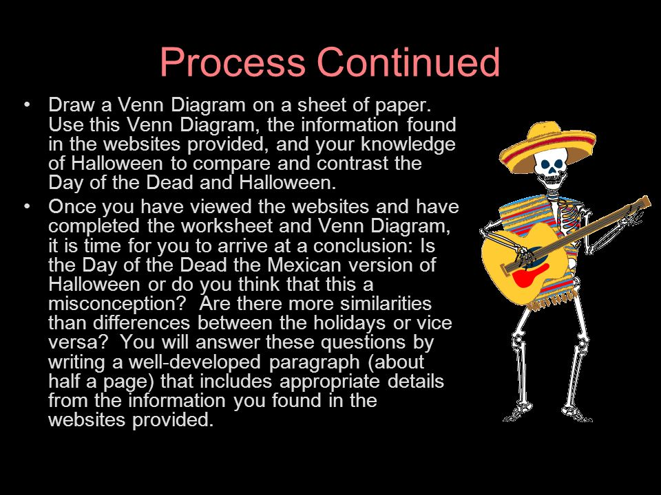 Process Continued Draw a Venn Diagram on a sheet of paper. Use this Venn Diagram, the information found in the websites provided, and your knowledge o