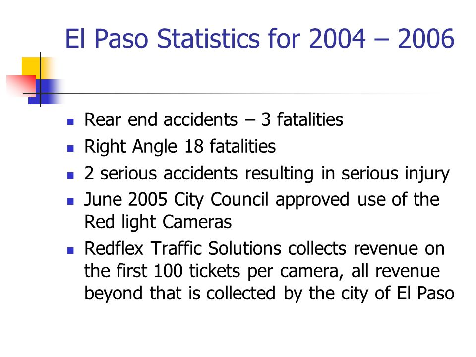 El Paso Statistics for 2004 – 2006 Rear end accidents – 3 fatalities Right Angle 18 fatalities 2 serious accidents resulting in serious injury June 2005 City Council approved use of the Red light Cameras Redflex Traffic Solutions collects revenue on the first 100 tickets per camera, all revenue beyond that is collected by the city of El Paso