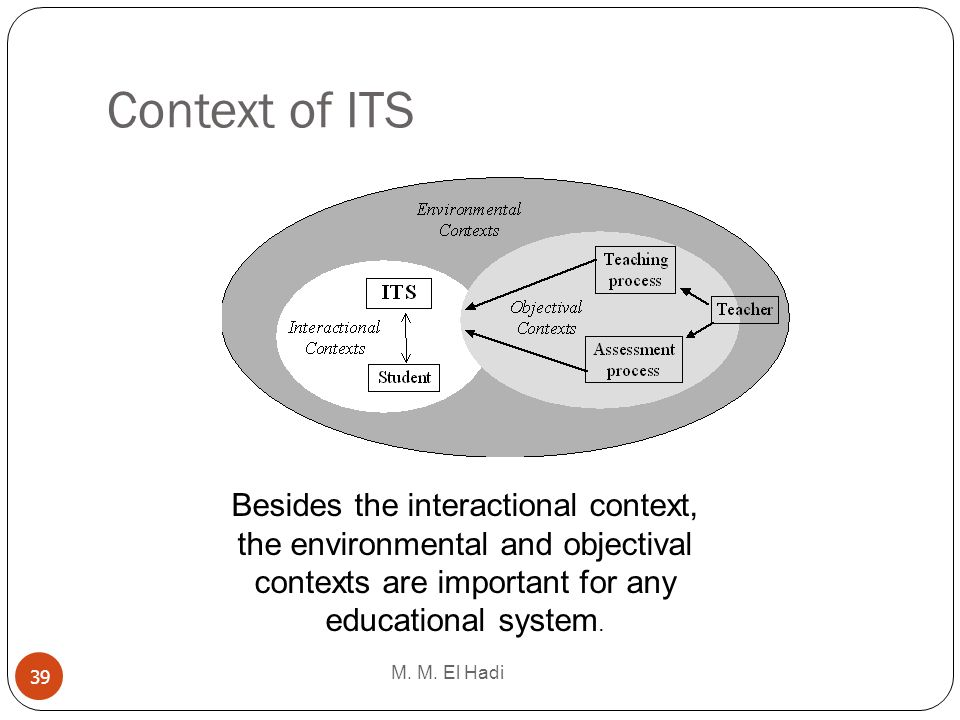 Context of ITS M. M. El Hadi 39 Besides the interactional context, the environmental and objectival contexts are important for any educational system.