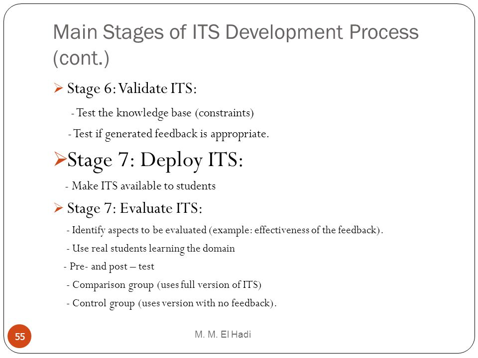 Main Stages of ITS Development Process (cont.) M. M. El Hadi 55 Stage 6: Validate ITS: - Test the knowledge base (constraints) - Test if generated fee