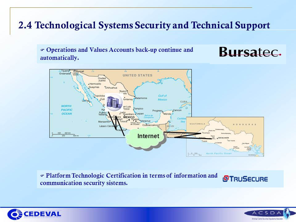 Bursatec Pachuca EL SALVADOR Internet F Platform Technologic Certification in terms of information and communication security sistems.