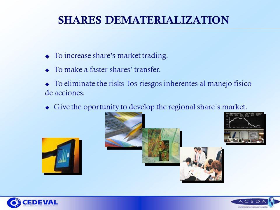 u u To increase shares market trading. u To make a faster shares transfer. u To eliminate the risks los riesgos inherentes al manejo físico de accione