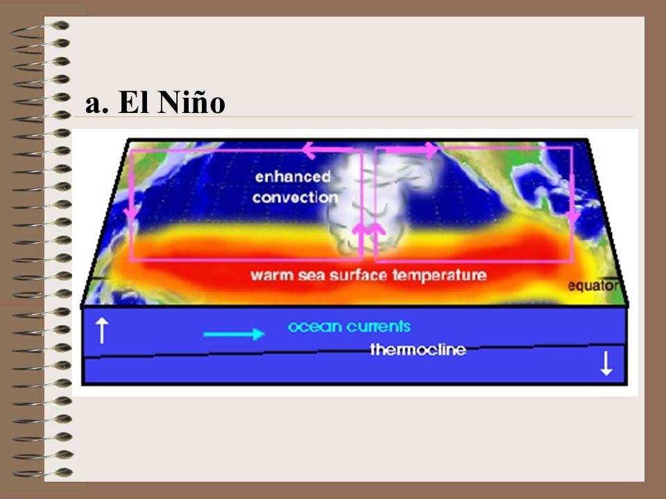 a. El Niño