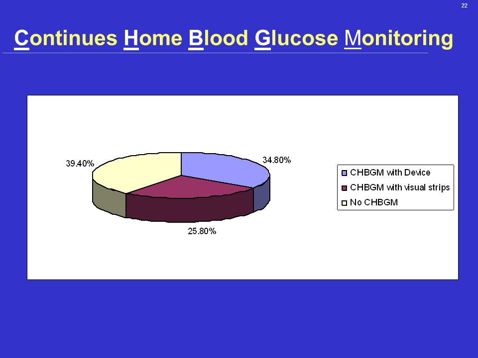22 Continues Home Blood Glucose Monitoring