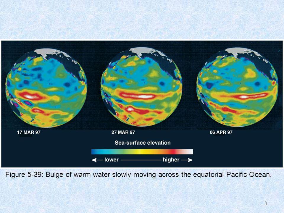 Patterns associated with El Niño ENSOSouthern oscillation La Niñaopposite of El Niño Causes of El Niño –Atmosphere changes first or ocean changes first.