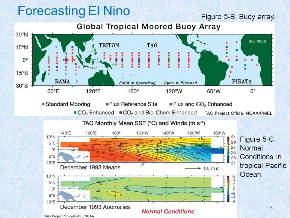 6 Figure 5-D: El Nino Conditions in tropical Pacific Ocean.