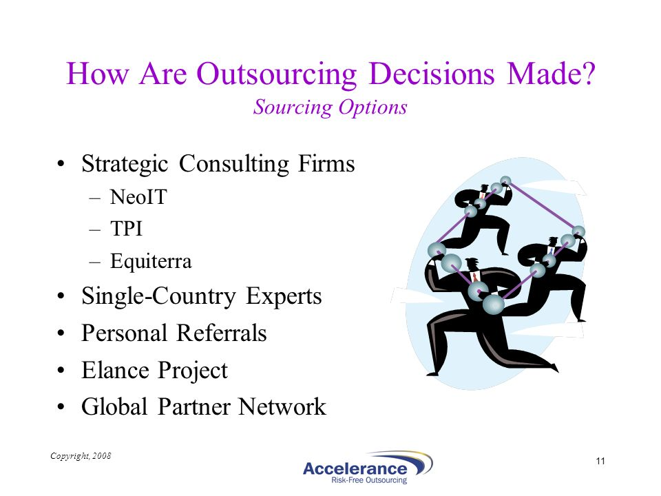Copyright, 2008 11 How Are Outsourcing Decisions Made? Sourcing Options Strategic Consulting Firms –NeoIT –TPI –Equiterra Single-Country Experts Perso