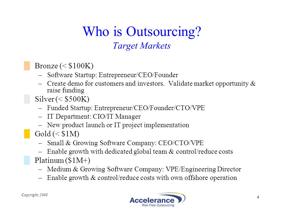 Copyright, 2008 5 Who is Outsourcing.