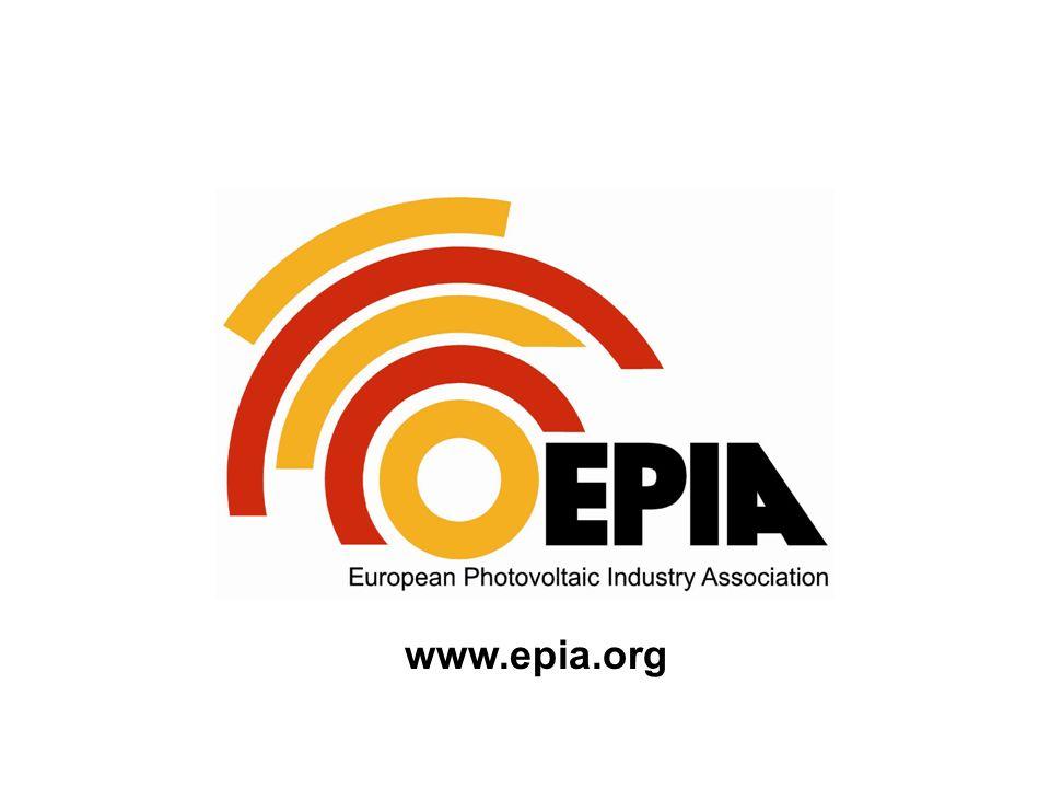 CMS DeBacker presentation 13/03/2008 www.epia.org