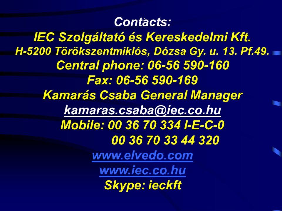. Contacts: IEC Szolgáltató és Kereskedelmi Kft. H-5200 Törökszentmiklós, Dózsa Gy. u. 13. Pf.49. Central phone: 06-56 590-160 Fax: 06-56 590-169 Kama