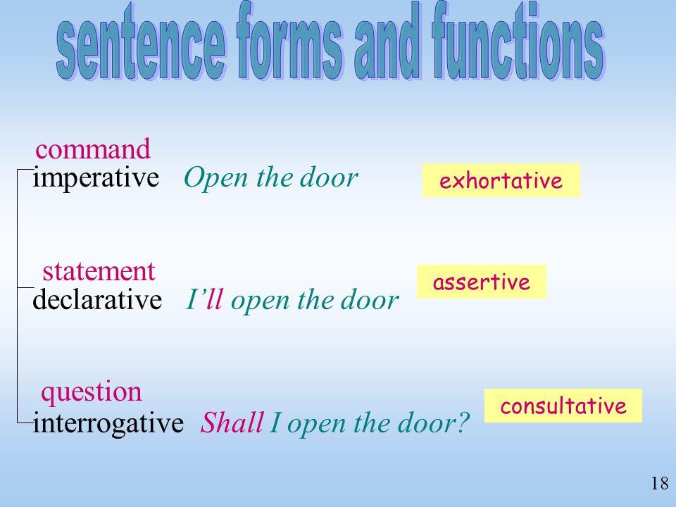 18 imperative Open the door declarative Ill open the door interrogative Shall I open the door? exhortative assertive consultative command statement qu