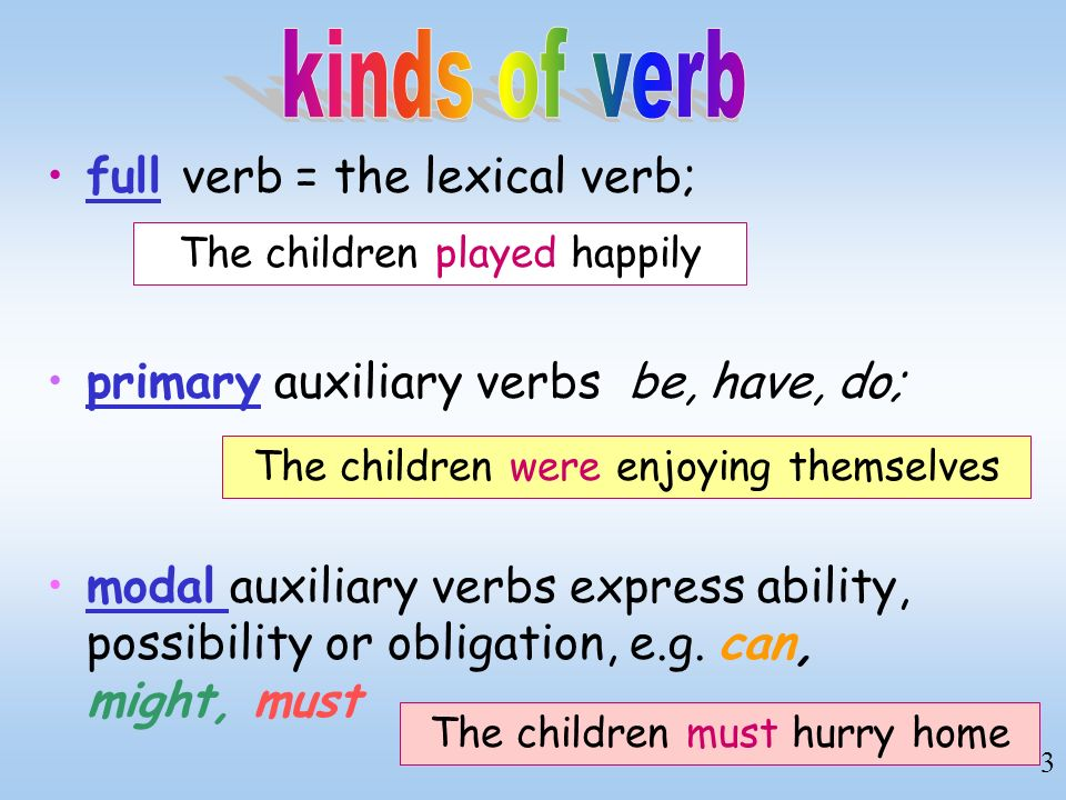 3 full verb = the lexical verb;full primary auxiliary verbs be, have, do;primary modal auxiliary verbs express ability, possibility or obligation, e.g