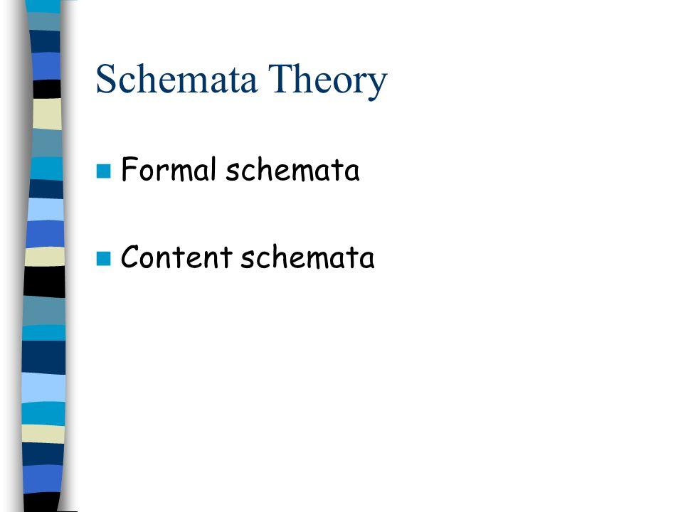 Schemata Theory Formal schemata Content schemata