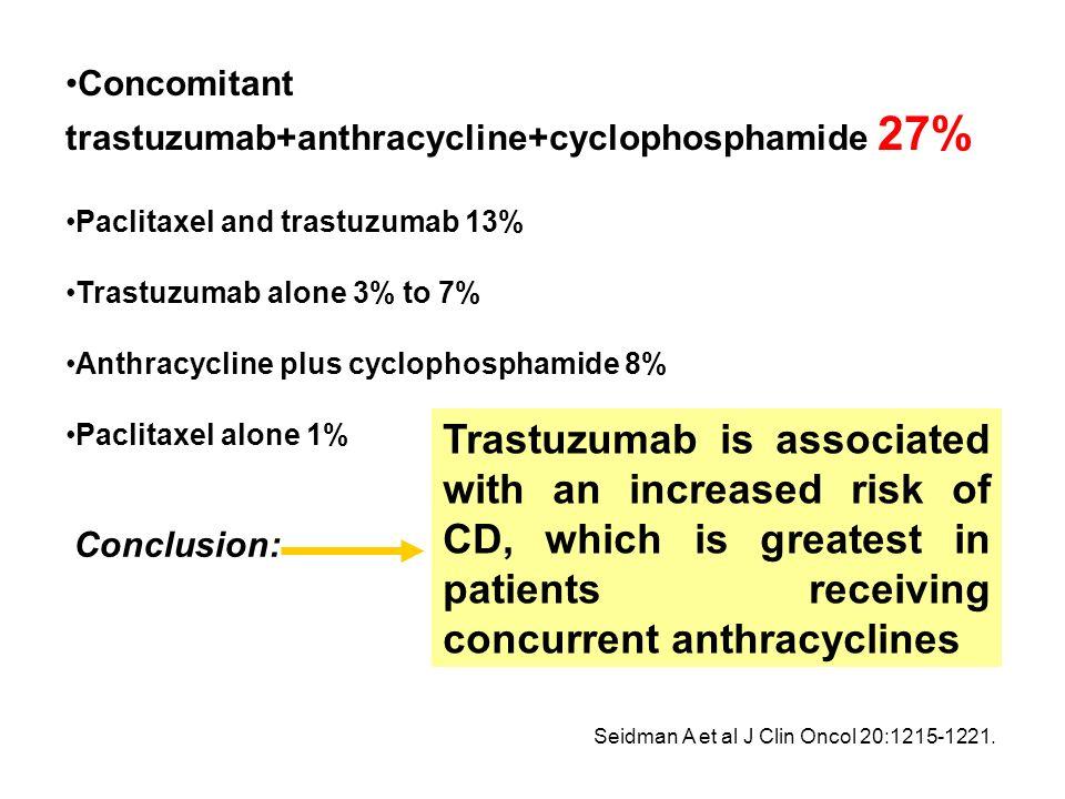 Concomitant trastuzumab+anthracycline+cyclophosphamide 27% Paclitaxel and trastuzumab 13% Trastuzumab alone 3% to 7% Anthracycline plus cyclophosphami