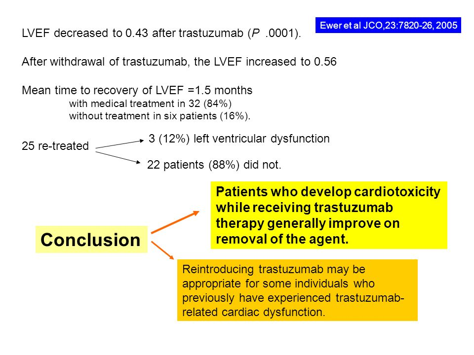 LVEF decreased to 0.43 after trastuzumab (P.0001).