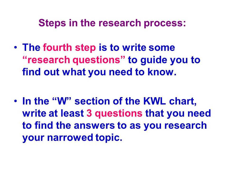 Steps in the research process: These questions will help you to identify relevant facts and examples as you search through multiple sources of information on your topic.