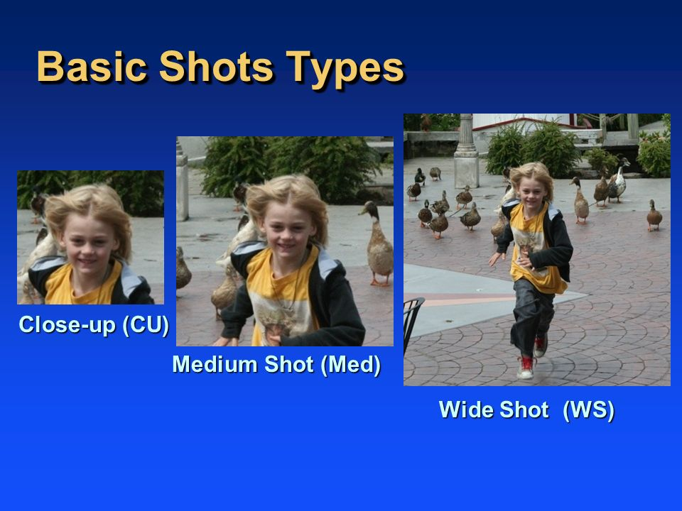 Basic Shots Types Close-up (CU) Wide Shot (WS) Medium Shot (Med)