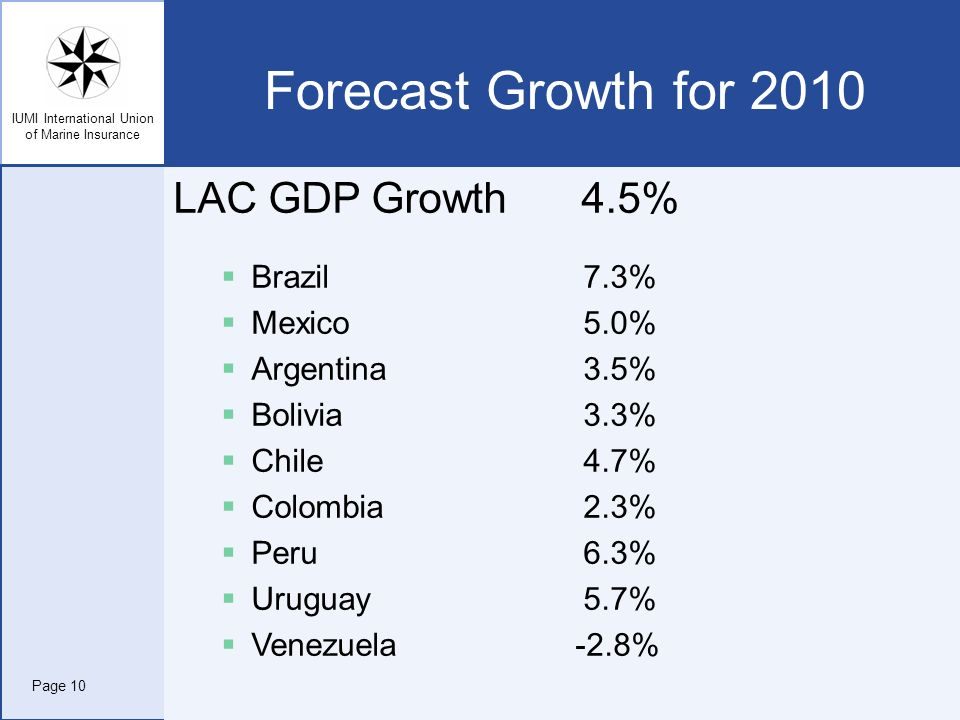 IUMI International Union of Marine Insurance Forecast Growth for 2010 Source: Global Financial Stability Report & IMF Page 10 LAC GDP Growth 4.5% Braz