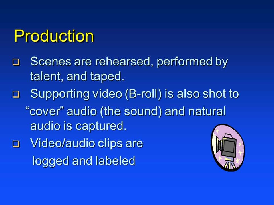 ProductionProduction Scenes are rehearsed, performed by talent, and taped. Scenes are rehearsed, performed by talent, and taped. Supporting video (B-r