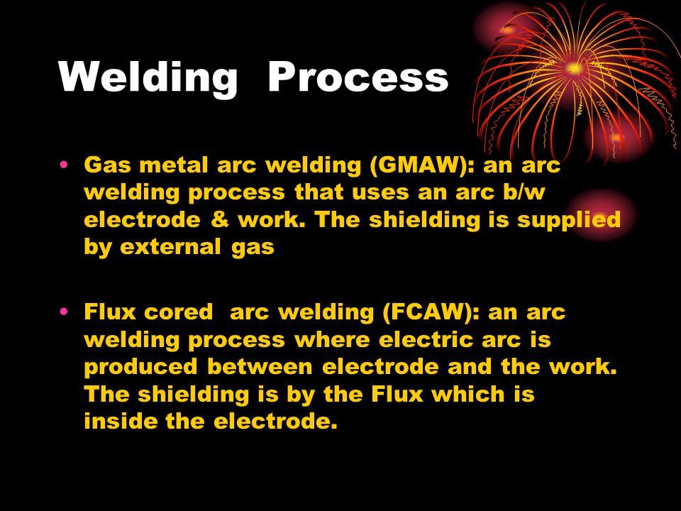Welding Process Gas metal arc welding (GMAW): an arc welding process that uses an arc b/w electrode & work. The shielding is supplied by external gas