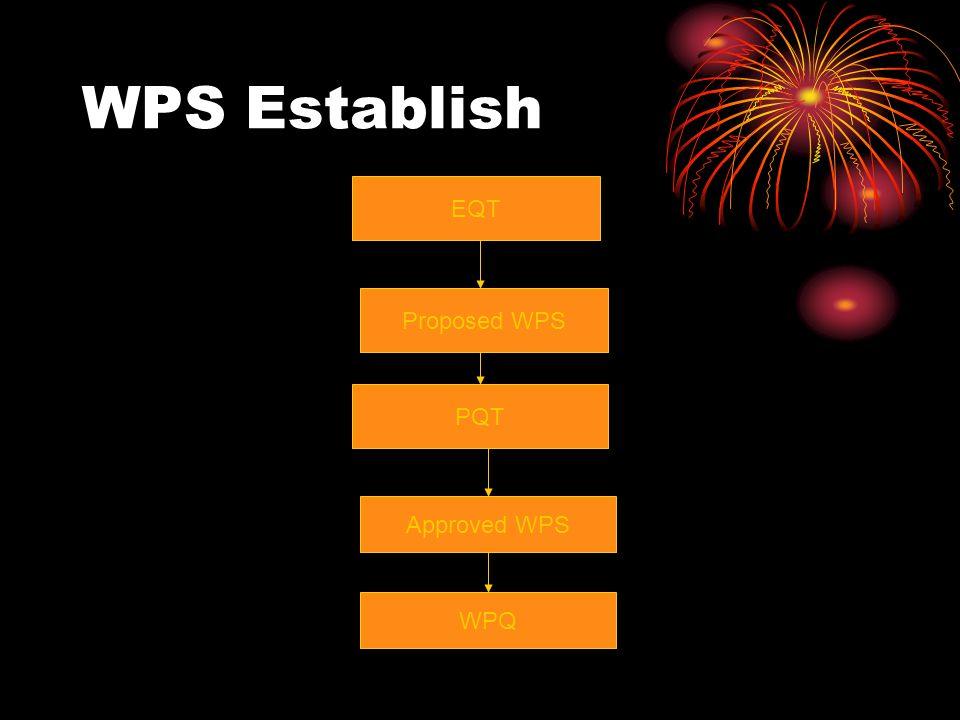 WPS Establish Proposed WPS PQT Approved WPS WPQ EQT