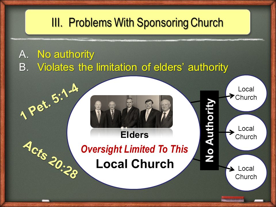 Local Church Local Church Local Church No Authority III.Problems With Sponsoring Church A.