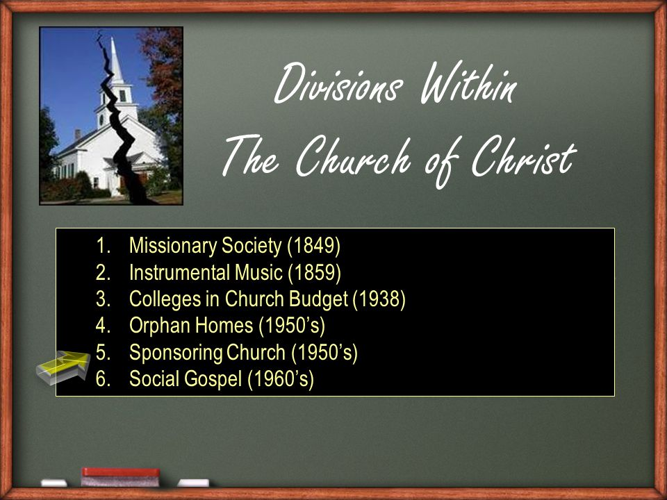 Divisions Within The Church of Christ 1.Missionary Society (1849) 2.Instrumental Music (1859) 3.Colleges in Church Budget (1938) 4.Orphan Homes (1950s) 5.Sponsoring Church (1950s) 6.Social Gospel (1960s)