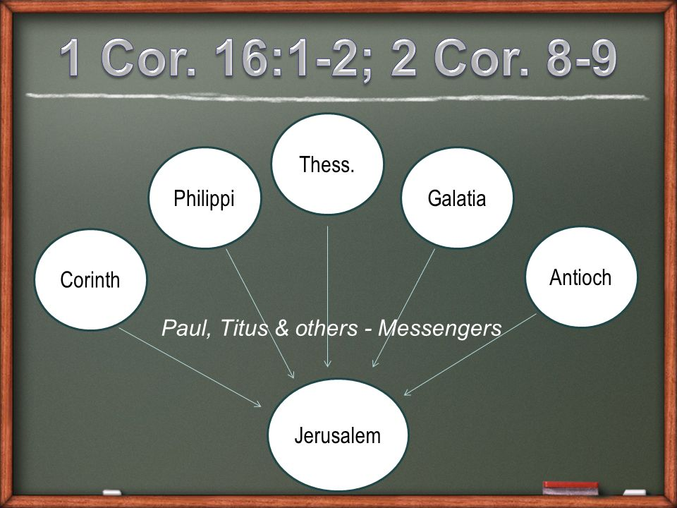 Jerusalem Thess. Corinth PhilippiGalatia Antioch Paul, Titus & others - Messengers