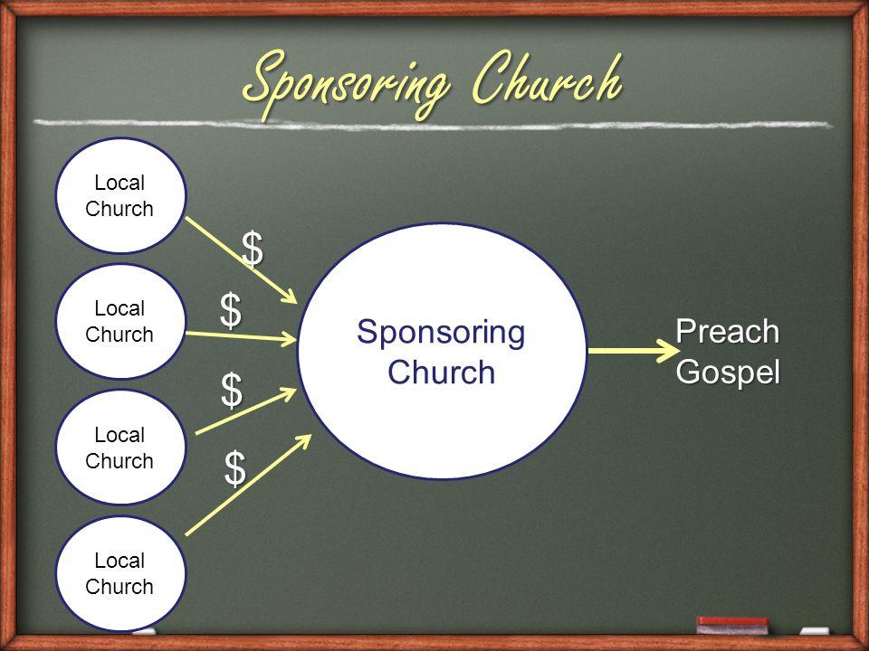 Sponsoring Church I.History Behind It