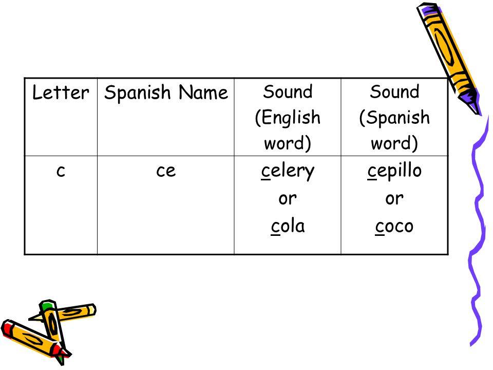 LetterSpanish Name Sound (English word) Sound (Spanish word) chchehchocolate