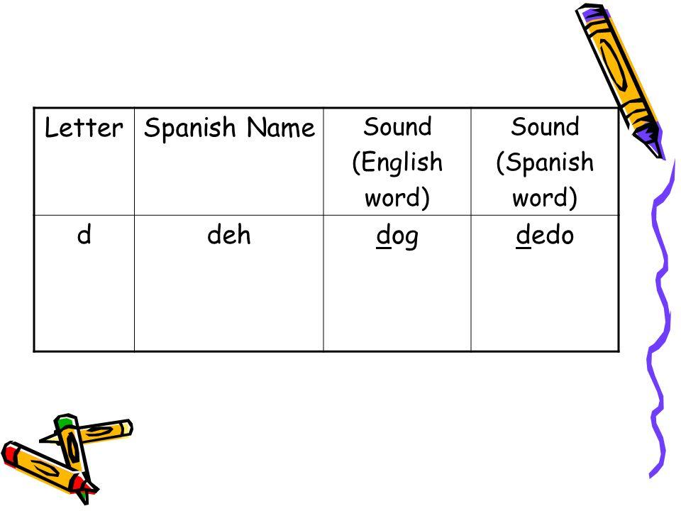 LetterSpanish Name Sound (English word) Sound (Spanish word) eehelephantelefante