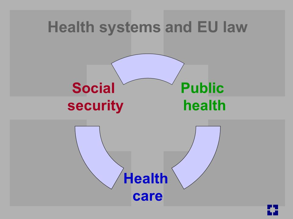 Health systems and EU law Public health Health care Social security