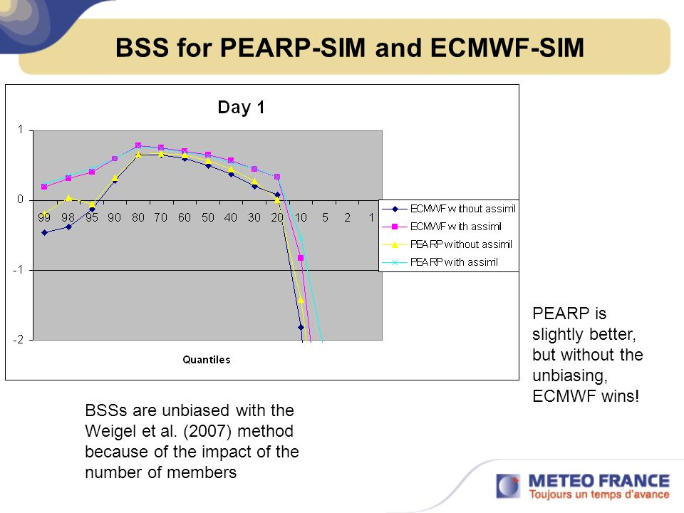 BSS for PEARP-SIM and ECMWF-SIM BSSs are unbiased with the Weigel et al.