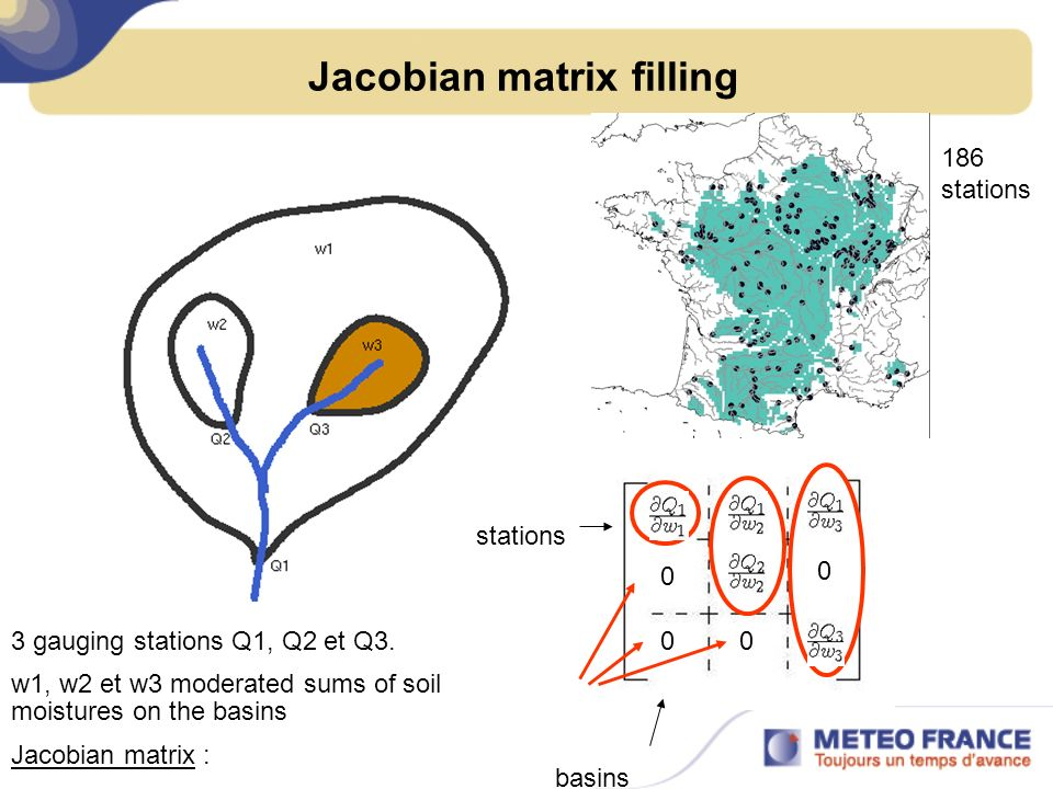 Jacobian matrix filling 3 gauging stations Q1, Q2 et Q3.