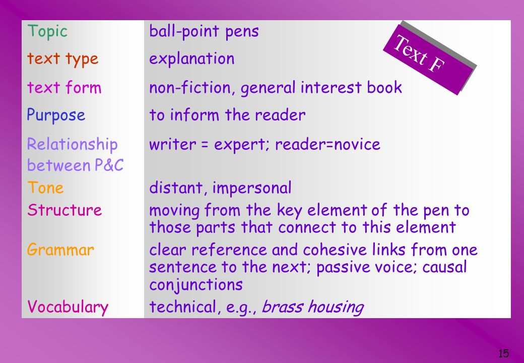 15 Topicball-point pens text typeexplanation text formnon-fiction, general interest book Purposeto inform the reader Relationship between P&C writer =