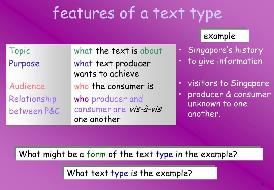 7 features of a text type Topicwhat the text is about Purposewhat text producer wants to achieve Audiencewho the consumer is Relationship between P&C