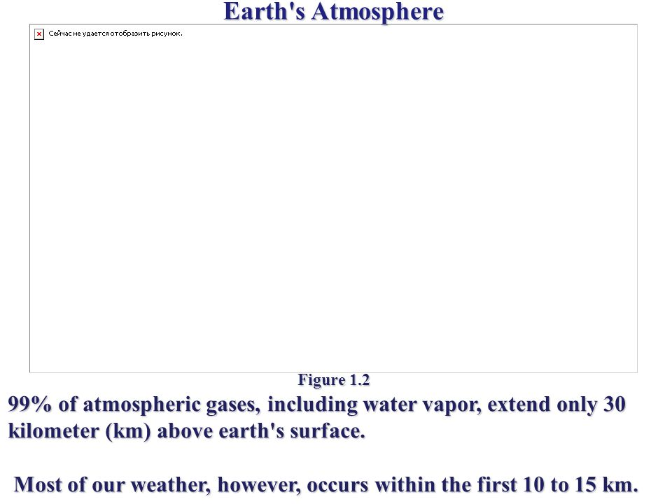Earth's Atmosphere 99% of atmospheric gases, including water vapor, extend only 30 kilometer (km) above earth's surface. Most of our weather, however,