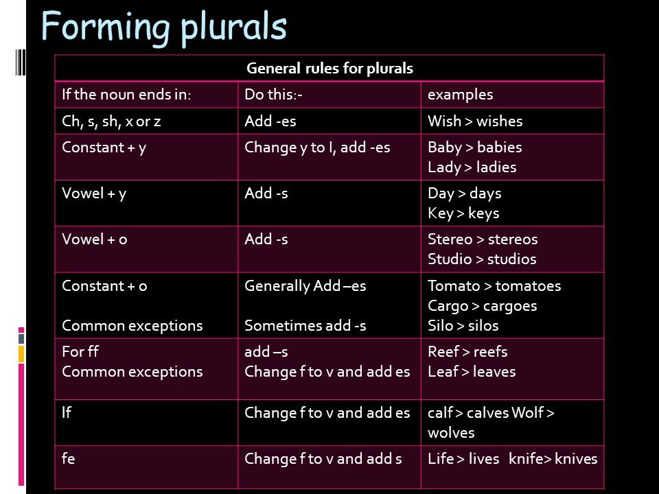 Forming plurals General rules for plurals If the noun ends in:Do this:-examples Ch, s, sh, x or zAdd -esWish > wishes Constant + yChange y to I, add -esBaby > babies Lady > ladies Vowel + yAdd -sDay > days Key > keys Vowel + oAdd -sStereo > stereos Studio > studios Constant + o Common exceptions Generally Add –es Sometimes add -s Tomato > tomatoes Cargo > cargoes Silo > silos For ff Common exceptions add –s Change f to v and add es Reef > reefs Leaf > leaves lfChange f to v and add escalf > calves Wolf > wolves feChange f to v and add sLife > lives knife> knives