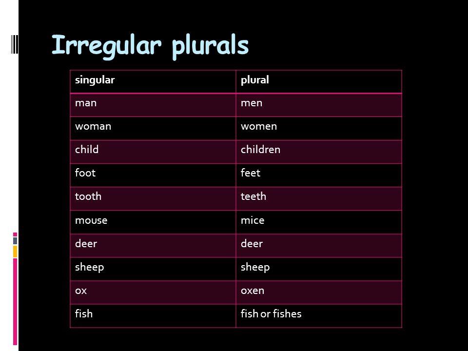 Irregular plurals singularplural manmen womanwomen childchildren footfeet toothteeth mousemice deer sheep oxoxen fishfish or fishes